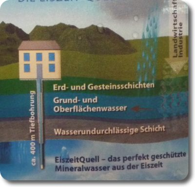 Enlarged Label