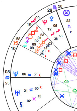 Segment of the chart for the spontaneous collapse of WTC 7 at 5:21 pm on Sept. 11, 2001. Note that the chart has Neptune (the blue trident) two degrees from the ascendant, indicating that the situation is veiled in deception and denial, and suggesting that the truth may never be known, and that if it is, it's subject to being refuted by denial. The full chart is here.