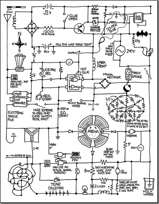 guitar electronics understanding wiring diagrams pdf