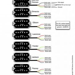 Humbucker Wiring Diagrams Diagram Fuse Symbol  Planet Z