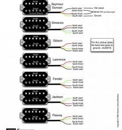 humbucker wiring planet z gibson pickup wiring diagram gibson pickup wiring [ 1024 x 1295 Pixel ]