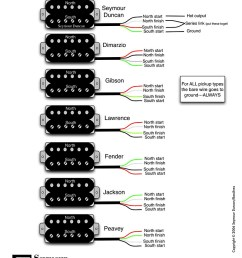 humbucker wiring planet z guitar wiring site pickup wire colors [ 819 x 1036 Pixel ]