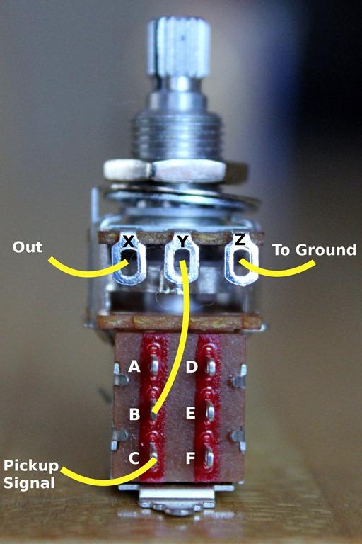 two pickups wiring diagram volkswagen golf mk4 push/pull pots – planet z