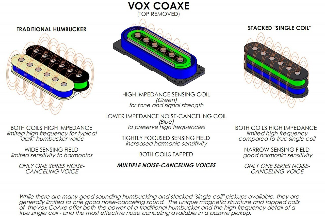 hight resolution of vox guitar wiring harness wiring diagram forward vox guitar wiring harness