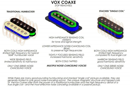 small resolution of vox guitar wiring harness wiring diagram forward vox guitar wiring harness