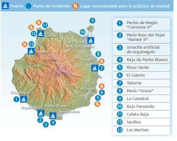 Puntos submarinismo en Gran Canaria
