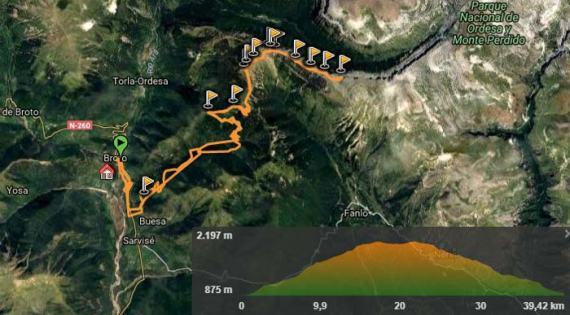 Rutas en todoterreno por el Parque de Ordesa y Monte Perdido