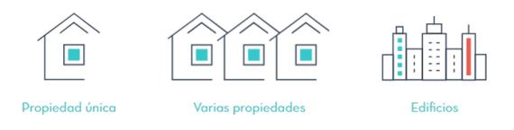Alquiler viviendas vacacionales