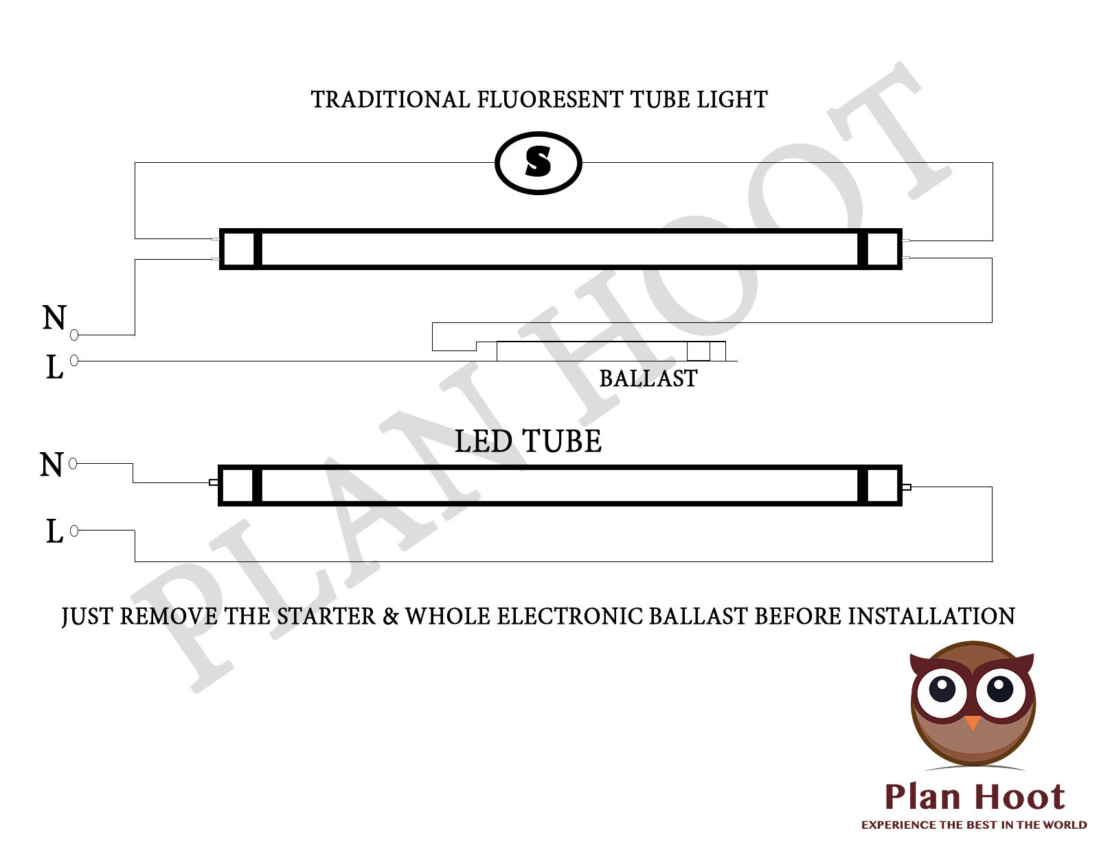 t12 fluorescent ballast wiring diagram 1990 volvo 240 radio conversion to t8
