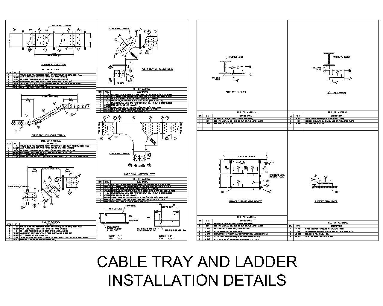 Ladder Details Stlfamilylife