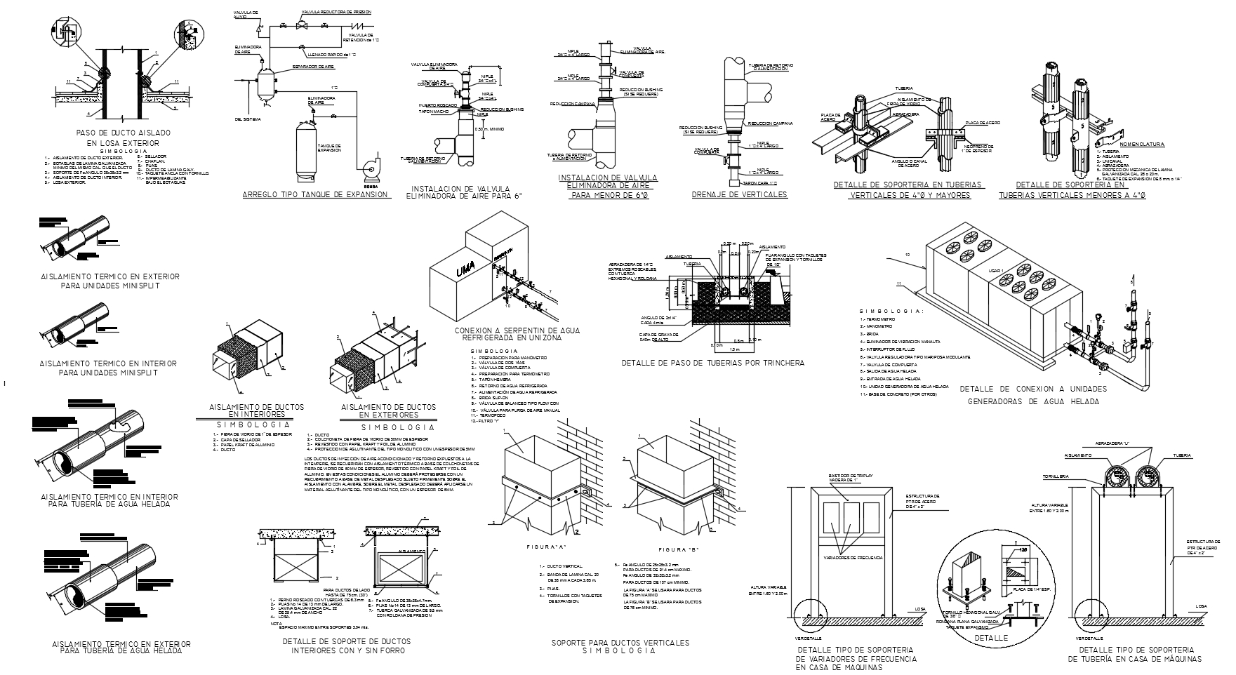 【CAD Details】CAD Details of Air Conditioning Equipment for