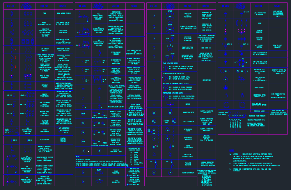 medium resolution of electrical plan cad symbol