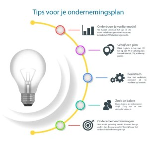tips ondernemingsplan