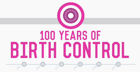 100 years of birth control