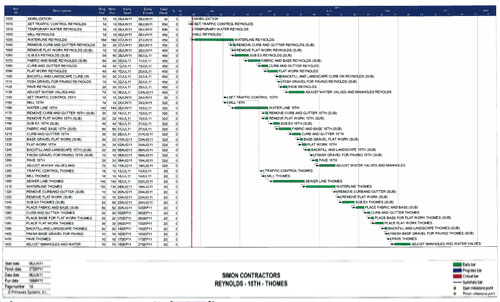 word schedule template weekly