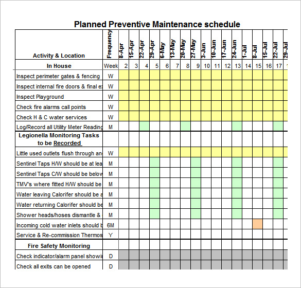 preventive maintenance chart
