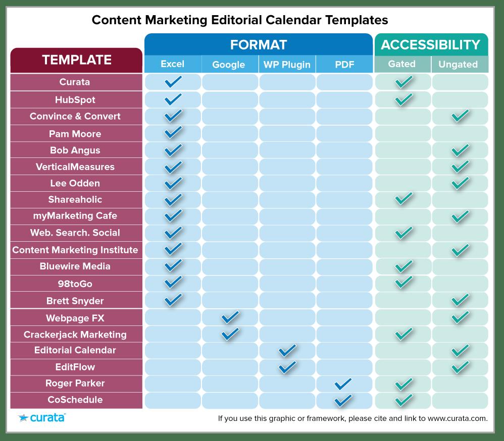 social media editorial calendar templates