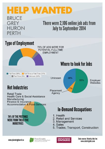 help wanted july september 2014