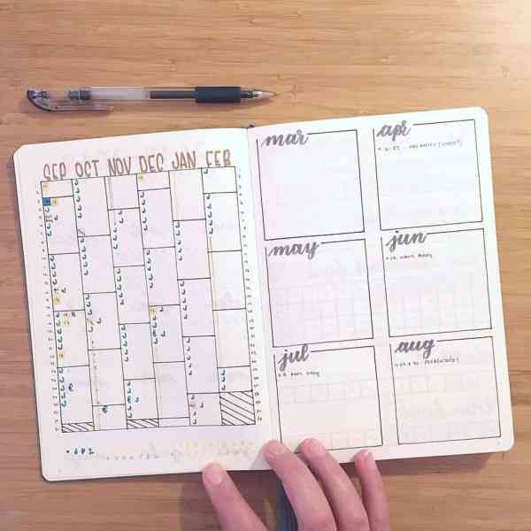 Bullet journal yearly spread and overview