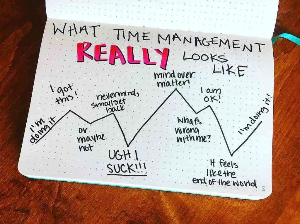What time management really looks like bullet journal chart.