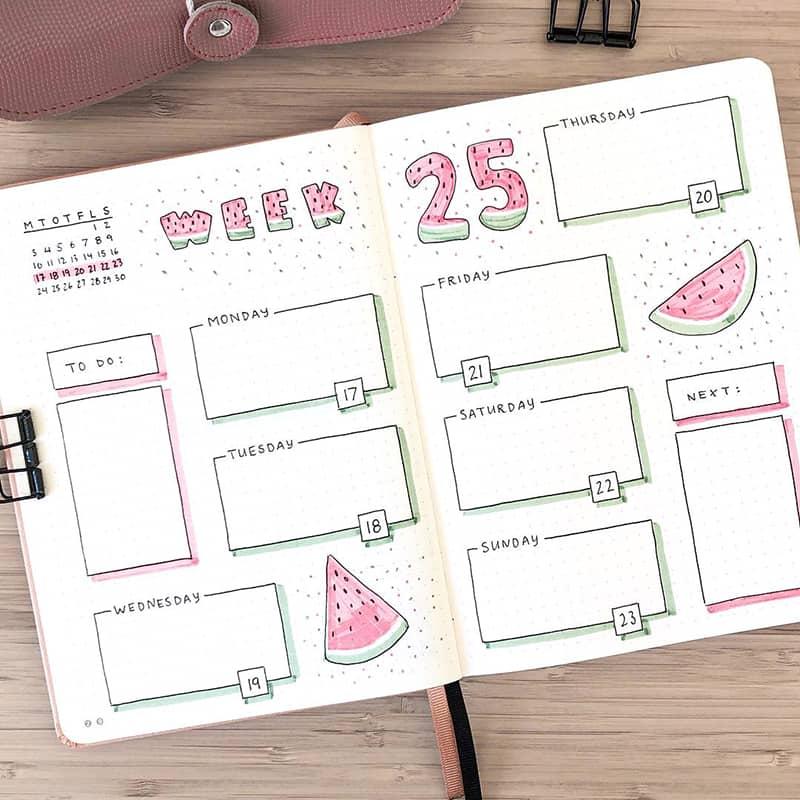 Watermelon Week 25 bujo layout