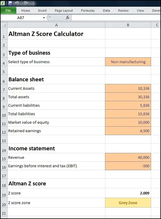 Altman Z Score Calculator Model | Plan Projections