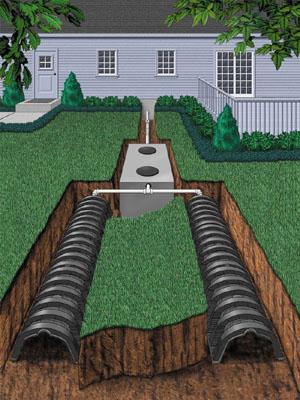 bathroom drainage diagram 2001 dodge ram wiring fosa séptica | plantas de tratamiento aguas residuales estanques septica bombas ...
