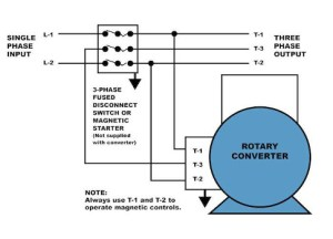 How to properly operate a threephase motor using single