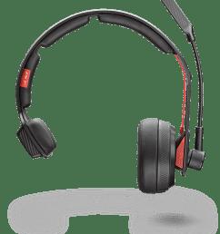 plantronic headset wiring diagram [ 828 x 1000 Pixel ]