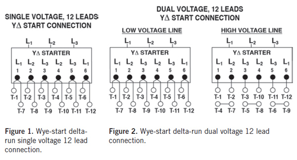 Wiring Diagram For Marathon Electric 1 2 Hp Motor What S Causing Your High Motor Current