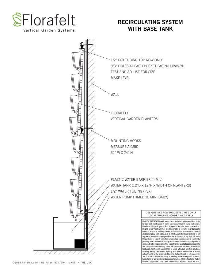 Florafelt Recirculating Vertical Garden with Base Tank