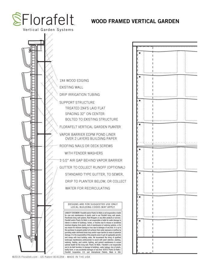 Florafelt Vertical Garden Wood Framed Mounting Method