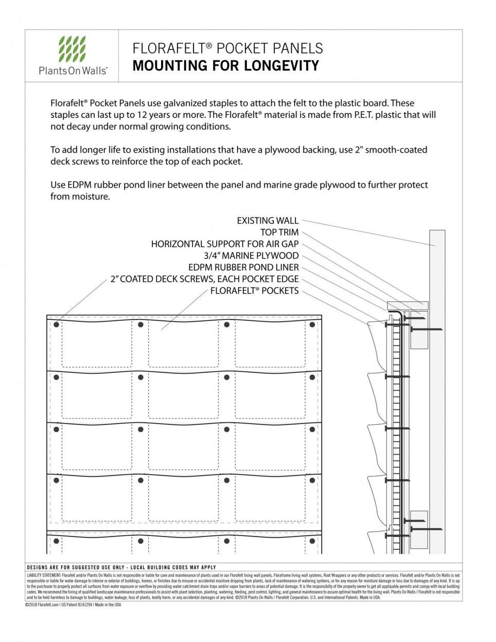 Florafelt® Pocket Panels: Mounting for Longevity