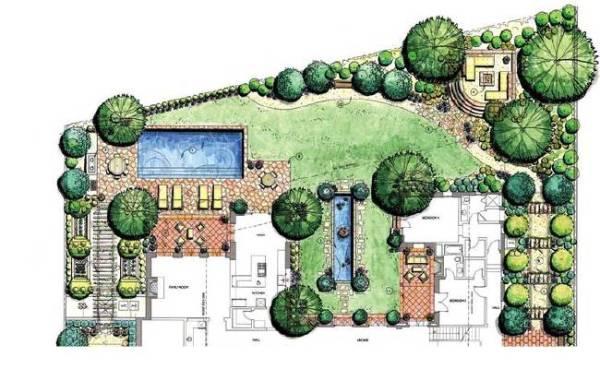 landscape design services plant
