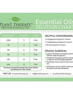 And check out our dilution chart magnet that you can purchase on the website also essential oil plant therapy blog rh planttherapy