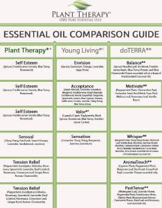 Page final also beyond the basics category archives of plant therapy blog rh planttherapy