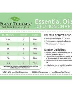Dilution chart magnet also essential oils plant therapy rh planttherapy