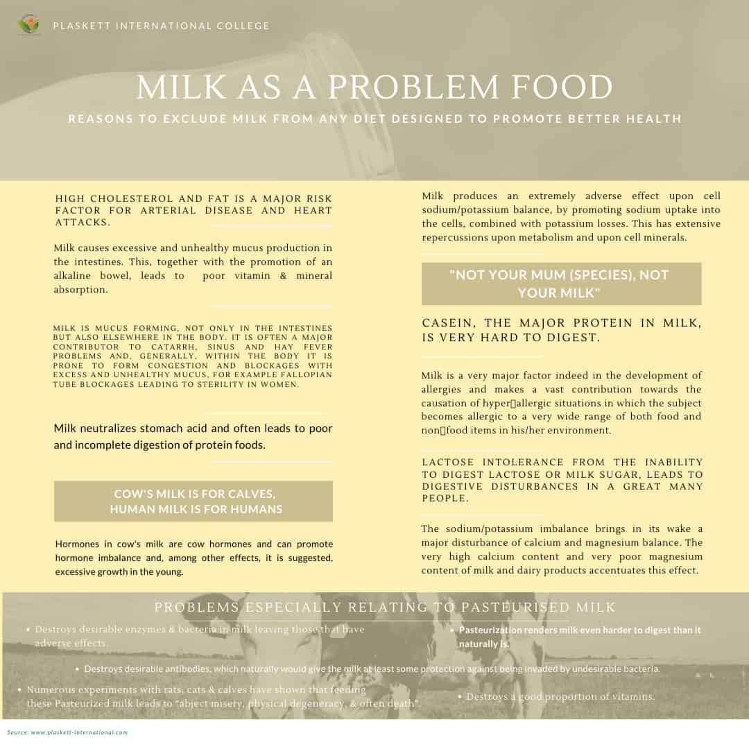 the problem with milk