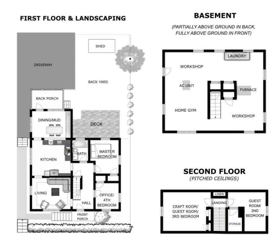 Sage's house floorplan -- Plaster & Disaster