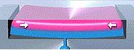 Warp Distortion