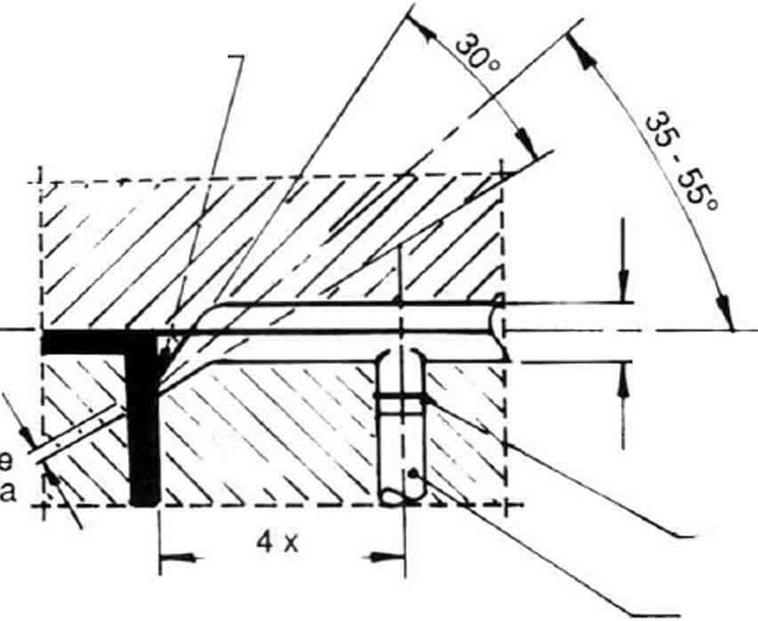 9 kinds of Gates design For Plastic Mold Building-Topworks