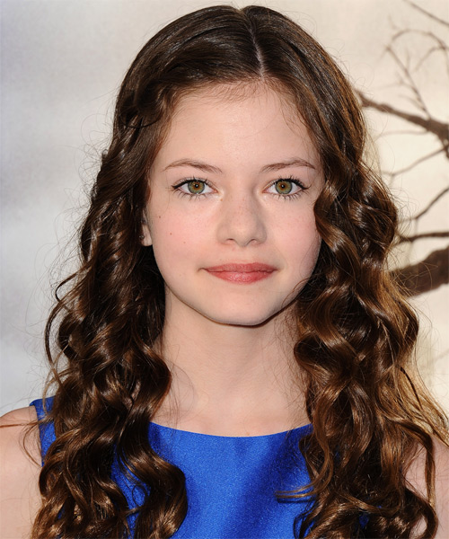 Mackenzie Foy Plastic Surgery before and after