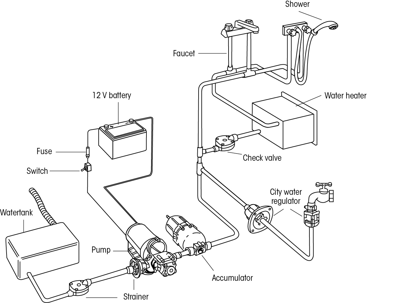 Water Pump Pressure Switch Diagram