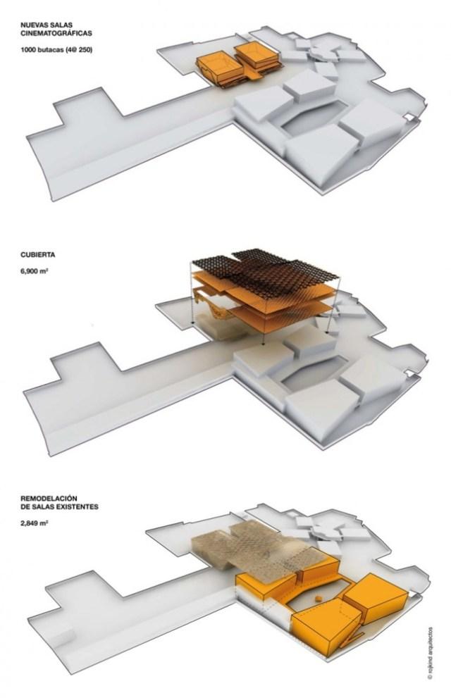 cineteca nacional del siglo XXI / rojkind arquitectos (13) diagramas