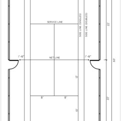 Measurement Of Tennis Court With Diagram Spring Force Rules Platform Dimensions