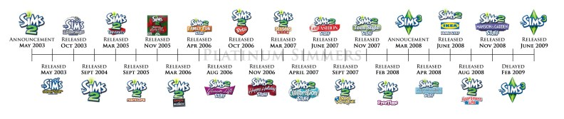 PS_TheSims_History_TS2