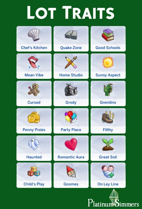 lot-traits