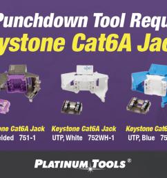 keystone cat6a jacks [ 1200 x 670 Pixel ]
