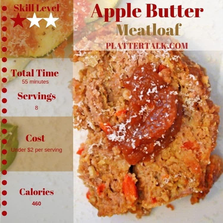 Slice of meatloaf topped with apple butter and recipe information.