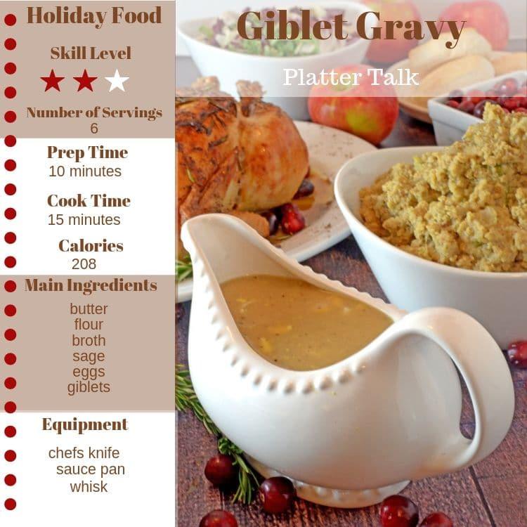 Infogram for giblet gravy including skill level and nutrition information.
